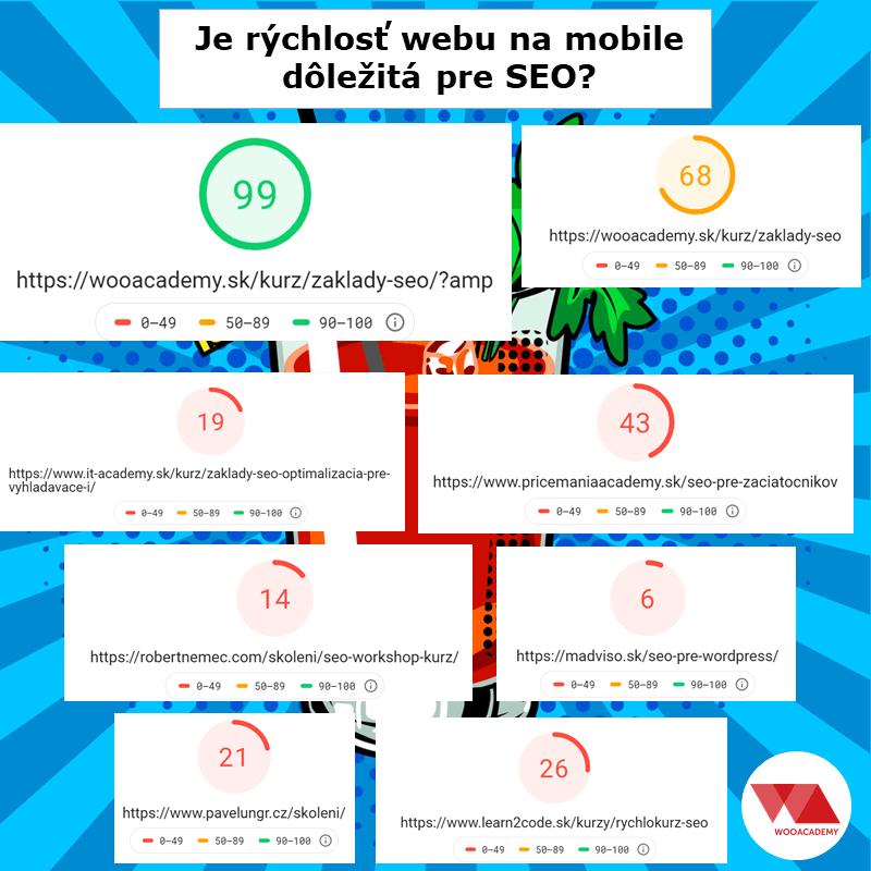 je rýchlosť webu na mobile dôležitá