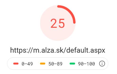 rychlost-webu-alza-wooacademy