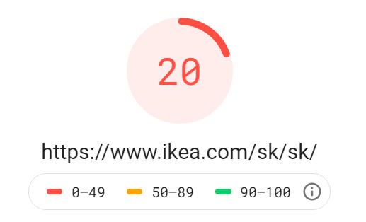 rychlost-webu-ikea-wooacademy