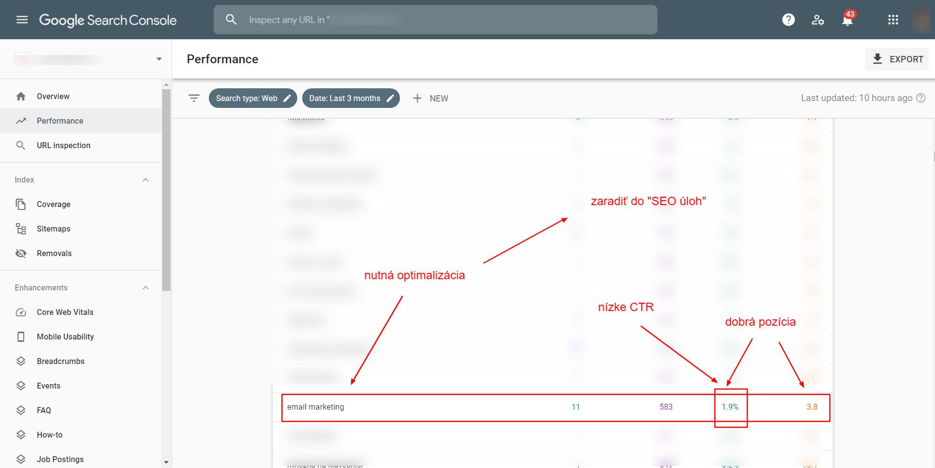 nízke CTR v google search console SEO