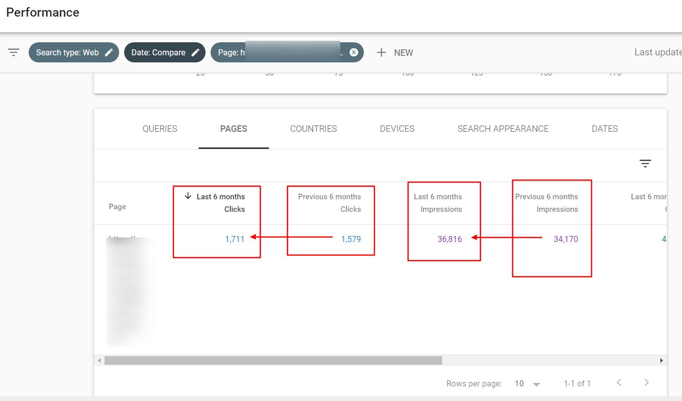 porovnanie-kliknuti-search-console
